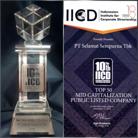 Top 50 Mid Capitalization Public Listed Companies in Indonesia and The Best Responsibility of the Boards